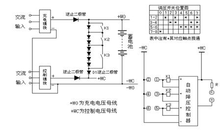电源模块输出的+极电位